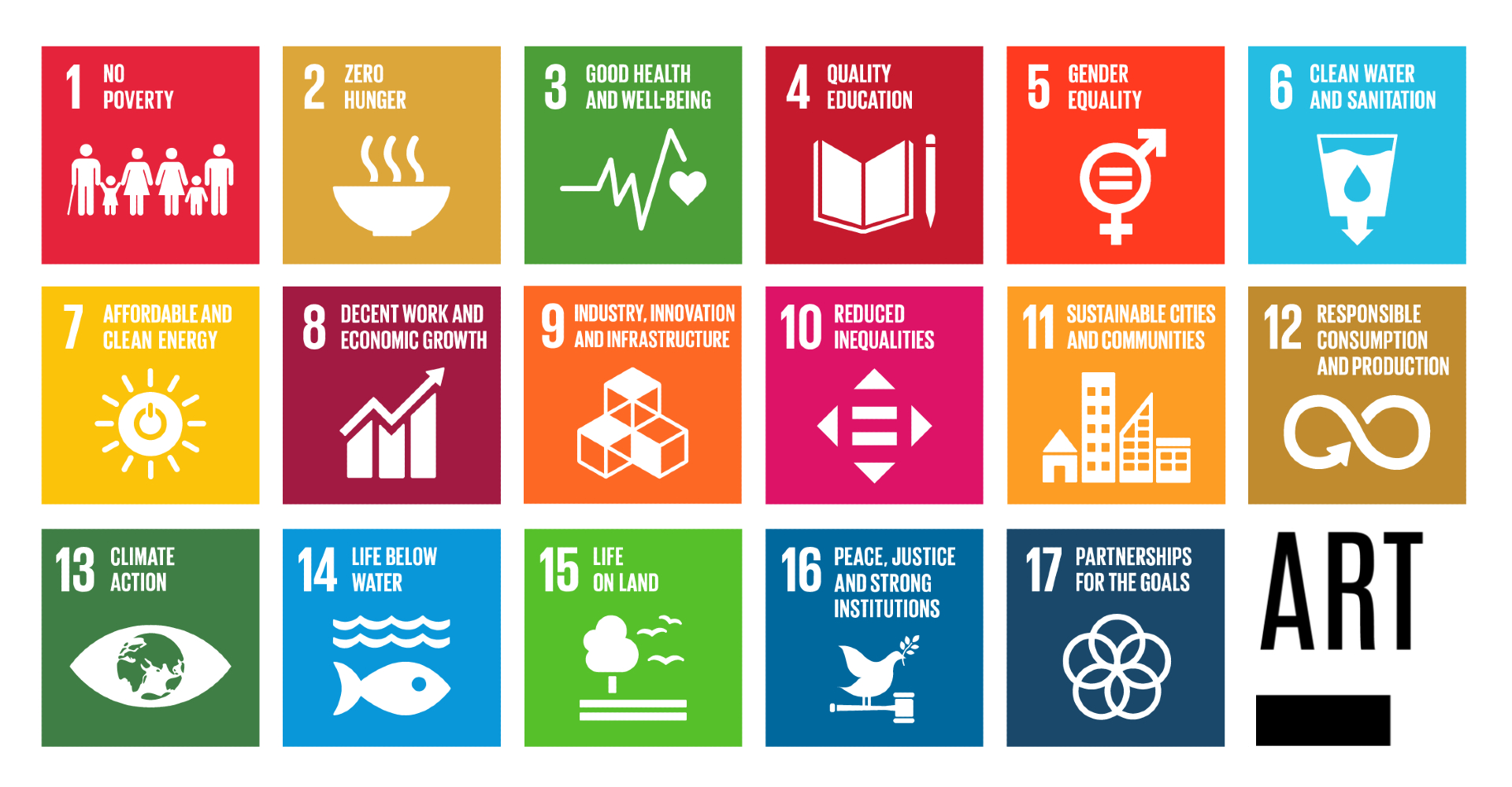 An image of the 17 sustainable development goals with art in the 18th square